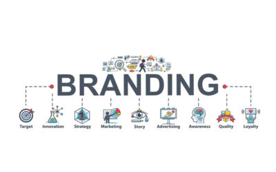 What is in  a brand